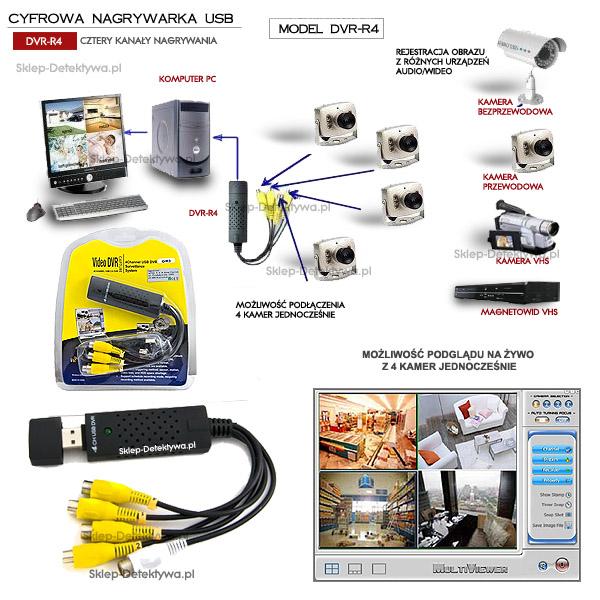 Modernistyczne Nagrywarka USB/PC obsługa do 4 kamer jednocześnie DVR-R4 Sklep LO66